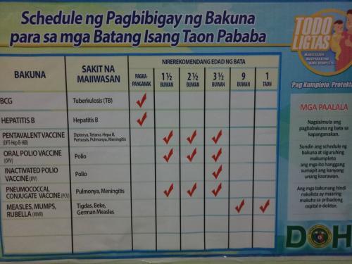 Wednesday is Immunization day